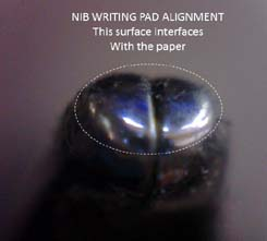 DELTA NIB ALIGNMENT